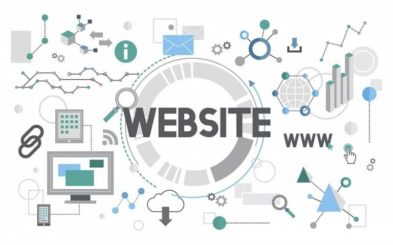 Best Website Designing and Development Company in Delhi-NCR