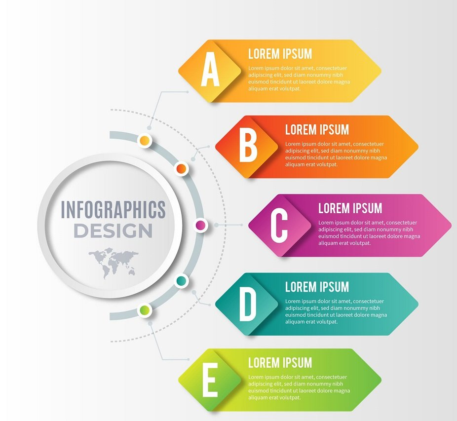 best graphic designing company in Delhi-NCR